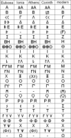 220px-greek_alphabet_variants